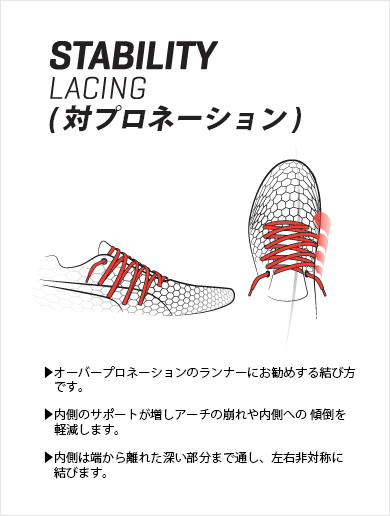 STABILITY LACING
