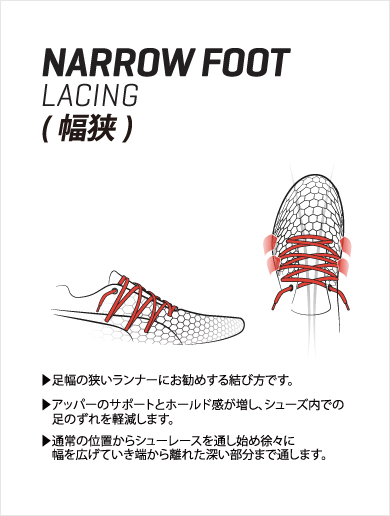NARROW FOOT LACING