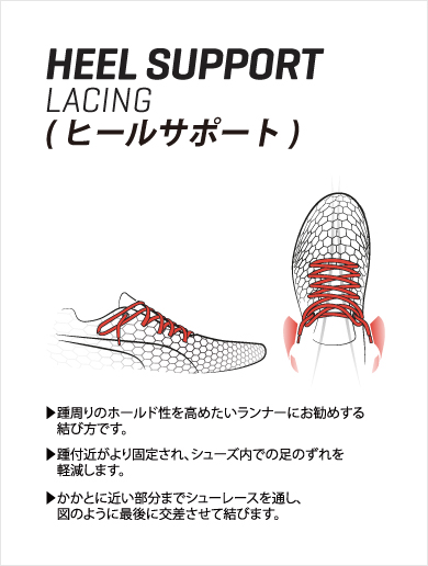 HEEL SUPPORT LACING