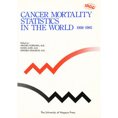 Cancer Mortality Sta