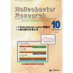 Helicobacter Research Journal of Helicobacter Research vol.18no.5(2014-10) 特集Helicobacter pylori除菌の負の部分を考える