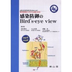 感染防御のBird's‐eye view