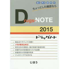 Drugs‐NOTE 2015