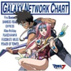 マクロス7 MUSIC SELECTION FROM GALAXY NETWORK CHART